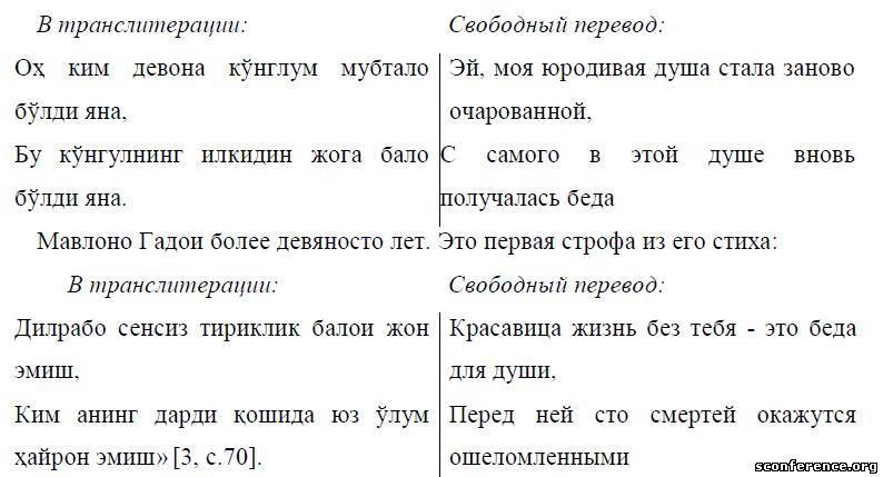 Таджикские поздравление на таджикском языке 862