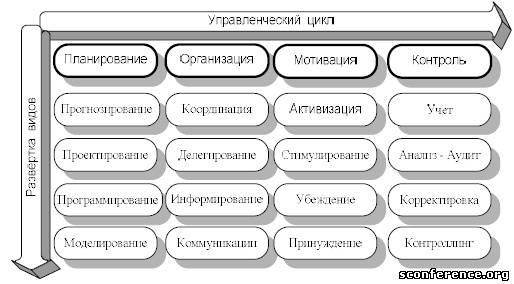 схемы матрица общих